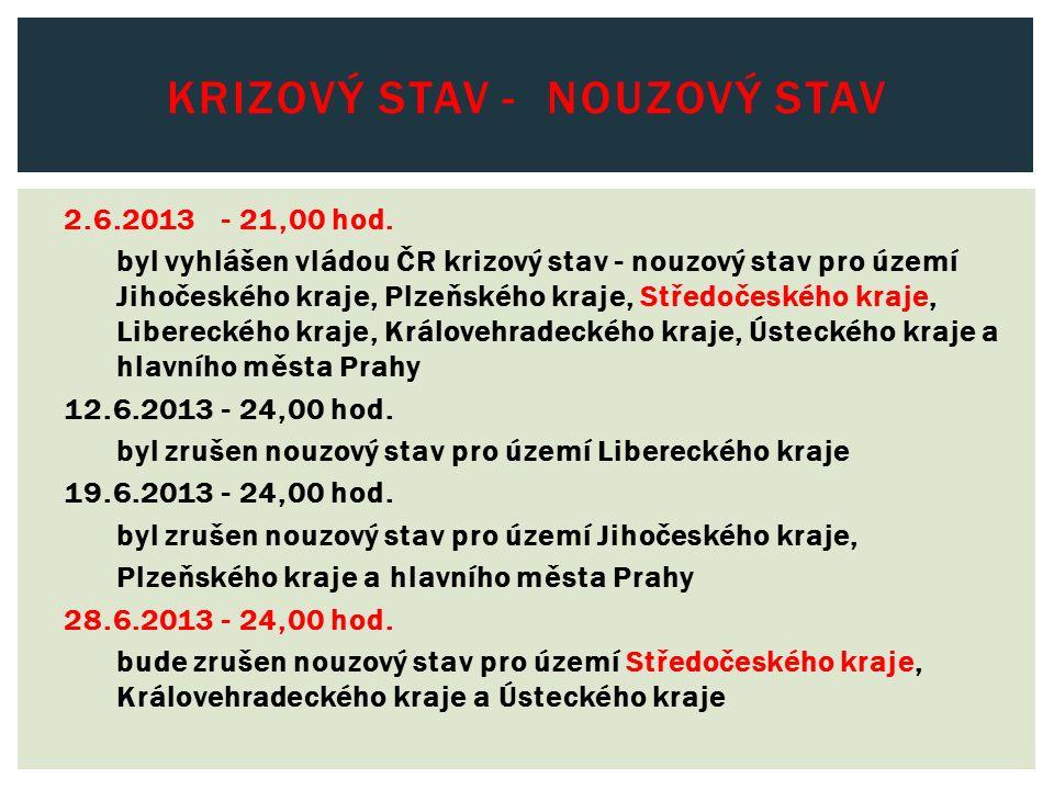 Krizový štáb města Neratovice: ► Mgr.Mrzílková Lenkapředseda ► Ing.