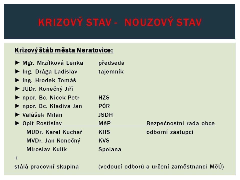 Krizový štáb města Neratovice: ► Mgr. Mrzílková Lenkapředseda ► Ing.