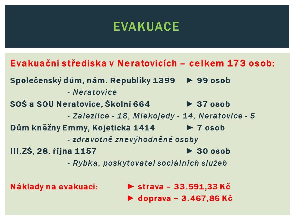Evakuační střediska v Neratovicích – celkem 173 osob: Společenský dům, nám. Republiky 1399► 99 osob - Neratovice SOŠ a SOU Neratovice, Školní 664► 37