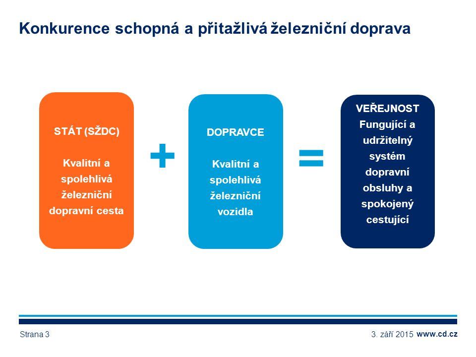 www.cd.cz Nejmodernější vozidla pro dálkovou dopravu Vozidlový park ČD 3.