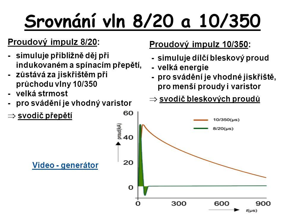 Proudový impulz 10/350: -simuluje dílčí bleskový proud -velká energie -pro svádění je vhodné jiskřiště, pro menší proudy i varistor  svodič bleskových proudů Video - generátor Srovnání vln 8/20 a 10/350 Proudový impulz 8/20: -simuluje přibližně děj při indukovaném a spínacím přepětí, -zůstává za jiskřištěm při průchodu vlny 10/350 -velká strmost -pro svádění je vhodný varistor  svodič přepětí