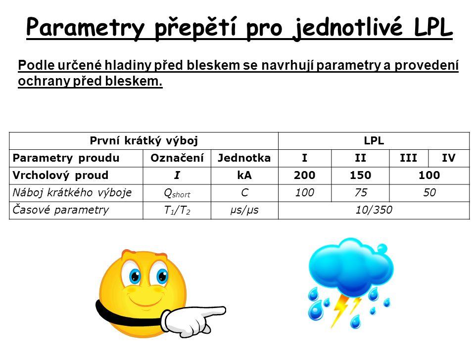 Parametry přepětí pro jednotlivé LPL První krátký výbojLPL Parametry prouduOznačeníJednotkaIIIIIIIV Vrcholový proudIkA200150100 Náboj krátkého výbojeQ short C1007550 Časové parametryT 1 /T 2 μ s/μs10/350 Podle určené hladiny před bleskem se navrhují parametry a provedení ochrany před bleskem.