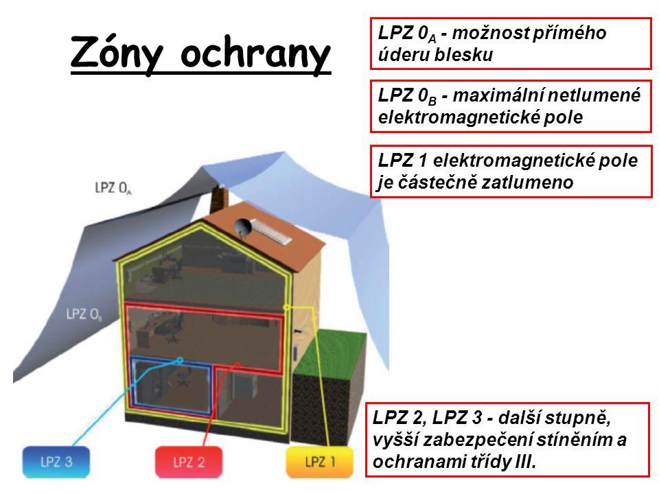 Zóny ochrany LPZ 0 A - možnost přímého úderu blesku LPZ 0 B - maximální netlumené elektromagnetické pole LPZ 1 elektromagnetické pole je částečně zatlumeno LPZ 2, LPZ 3 - další stupně, vyšší zabezpečení stíněním a ochranami třídy III.