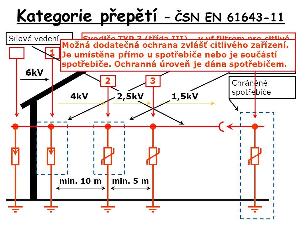 Kategorie přepětí – ČSN EN 61643-11 Svodiče mimo budovu (dříve třída A) zodpovídá provozovatel sítě – ochranná úroveň 6 kV 1 6kV Hlavní rozvaděč Podružný rozvaděč Chráněné spotřebiče Silové vedení Svodiče TYP 1 (třída I) – Omezení bleskového proudu – hlavní rozváděč - ochranná úroveň 4 kV 4kV Svodiče TYP 2 (třída II) – snížení zbytkového přepětí v podružném rozvaděči – ochranná úroveň 2,5 kV 2 2,5kV Svodiče TYP 3 (třída III) – v vf filtrem pro citlivé spotřebiče u elektrického zařízení – ochranná úroveň 1,5 kV 3 1,5kV Možná dodatečná ochrana zvlášť citlivého zařízení.
