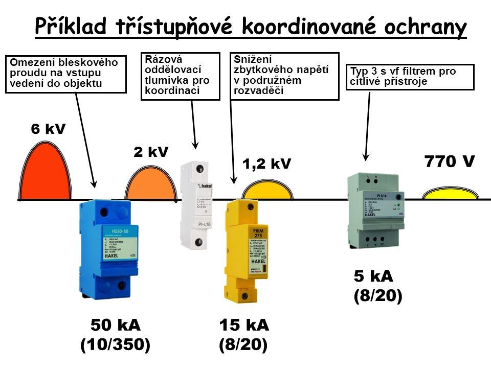Příklad třístupňové koordinované ochrany 6 kV 2 kV 1,2 kV 770 V 15 kA (8/20) 5 kA (8/20) 50 kA (10/350) Omezení bleskového proudu na vstupu vedení do objektu Snížení zbytkového napětí v podružném rozvaděči Rázová oddělovací tlumivka pro koordinaci Typ 3 s vf filtrem pro citlivé přístroje