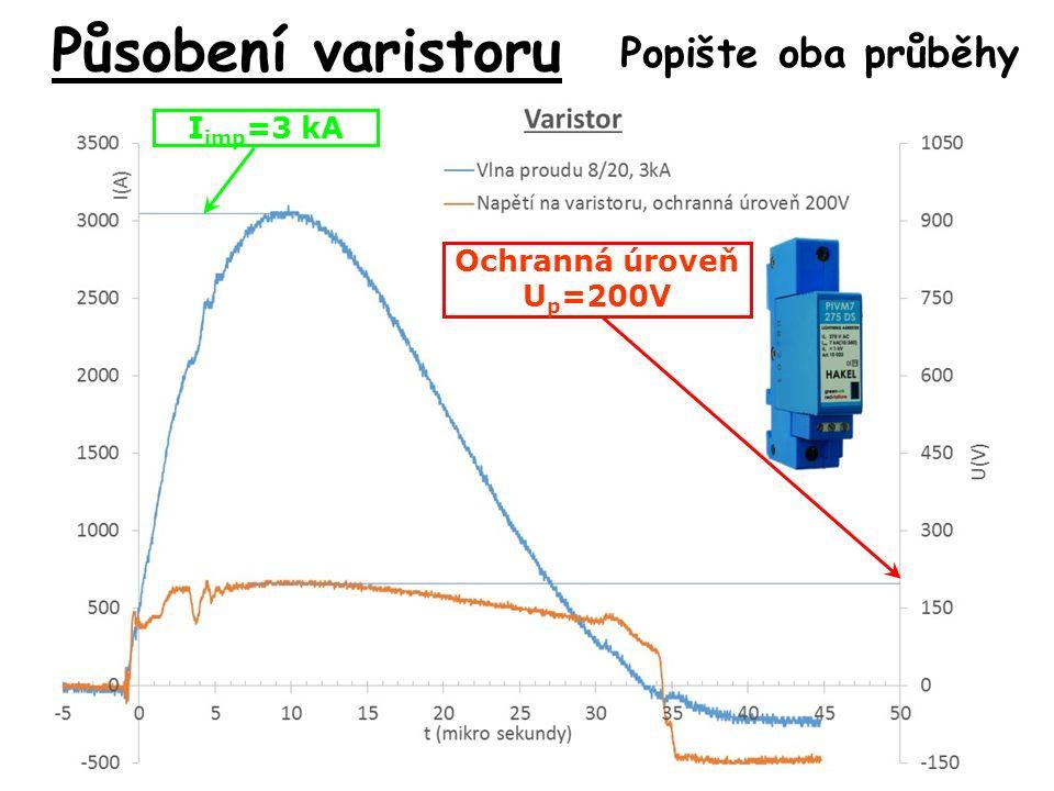 Působení varistoru I imp =3 kA Ochranná úroveň U p =200V Popište oba průběhy