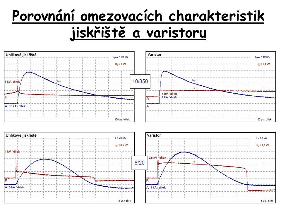 Porovnání omezovacích charakteristik jiskřiště a varistoru