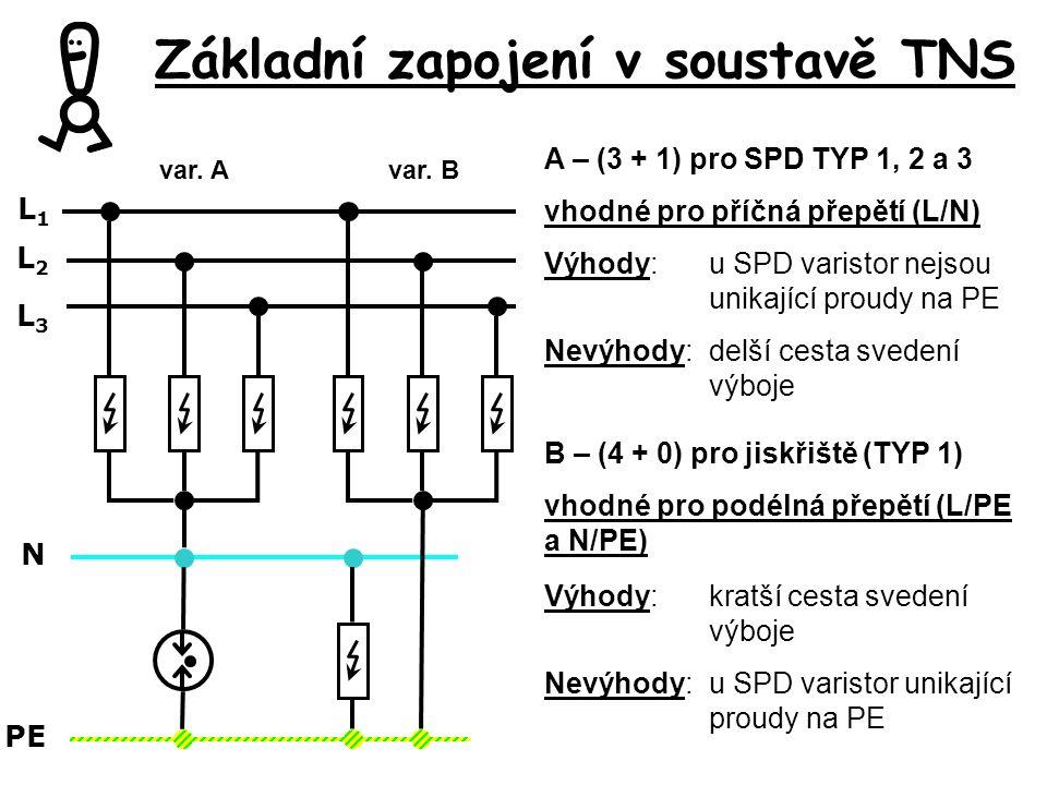 L1L1 L2L2 L3L3 PE N Základní zapojení v soustavě TNS Výhody:kratší cesta svedení výboje Nevýhody:u SPD varistor unikající proudy na PE var.