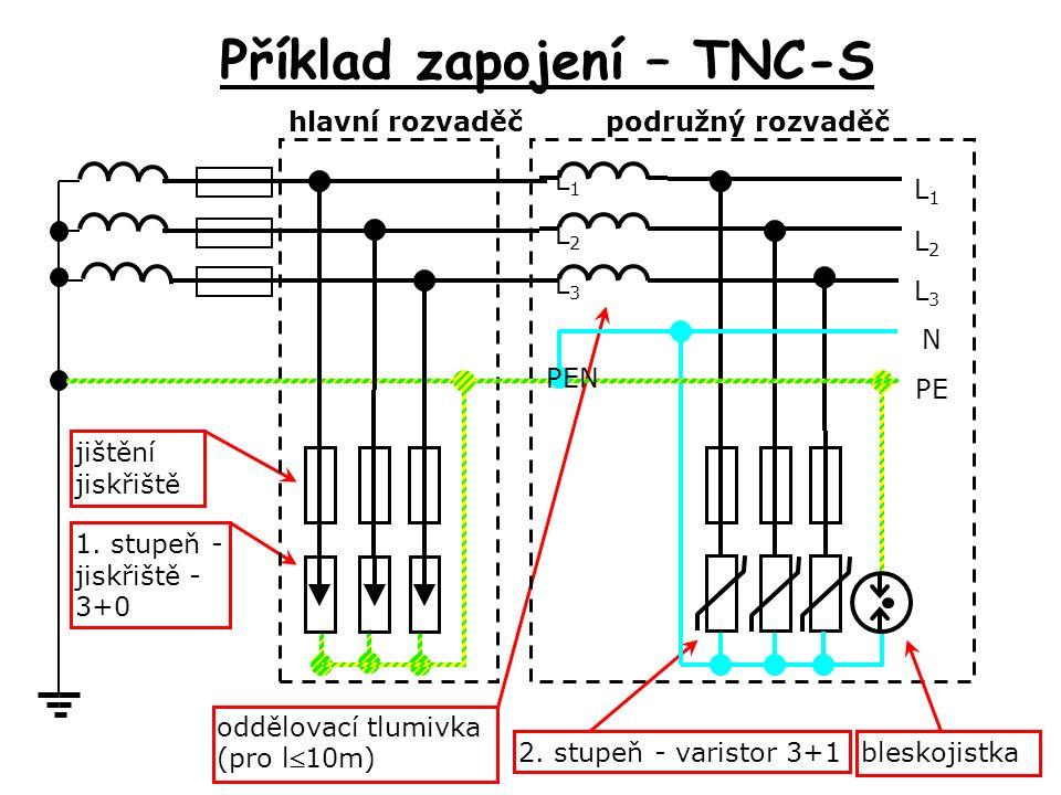 Příklad zapojení – TNC-S 1.