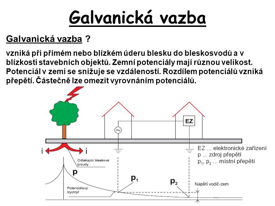 Galvanická vazba Galvanická vazba .