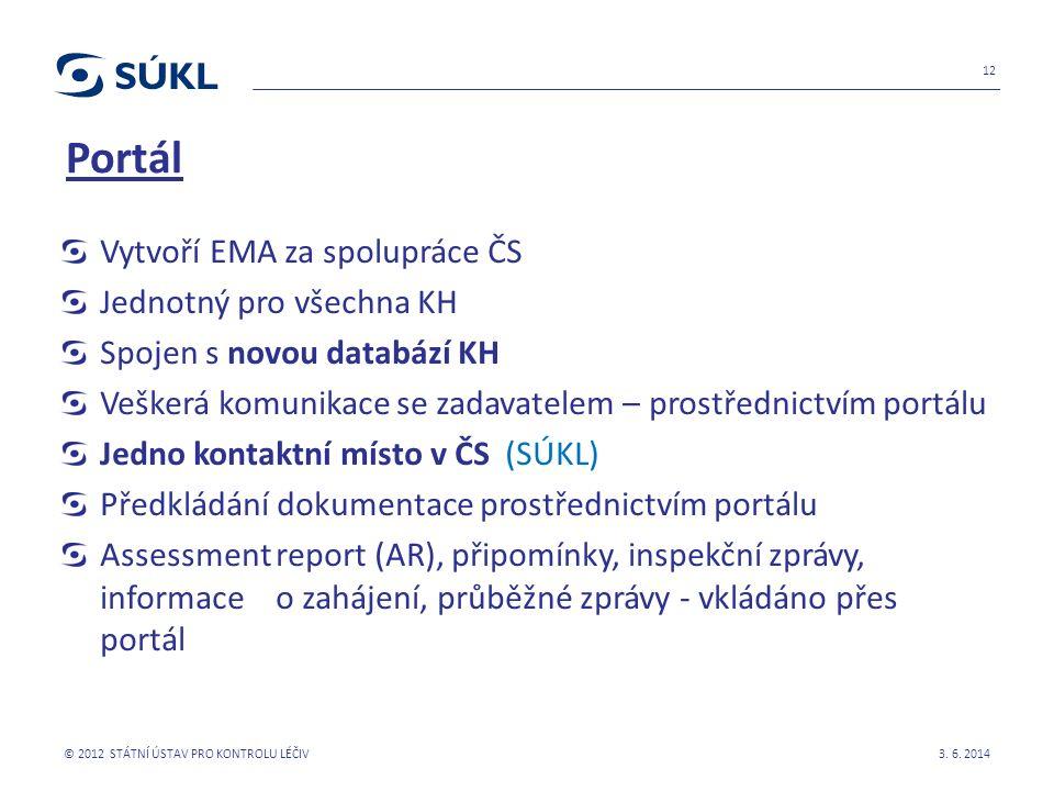 Portál Vytvoří EMA za spolupráce ČS Jednotný pro všechna KH Spojen s novou databází KH Veškerá komunikace se zadavatelem – prostřednictvím portálu Jedno kontaktní místo v ČS (SÚKL) Předkládání dokumentace prostřednictvím portálu Assessment report (AR), připomínky, inspekční zprávy, informace o zahájení, průběžné zprávy - vkládáno přes portál 3.