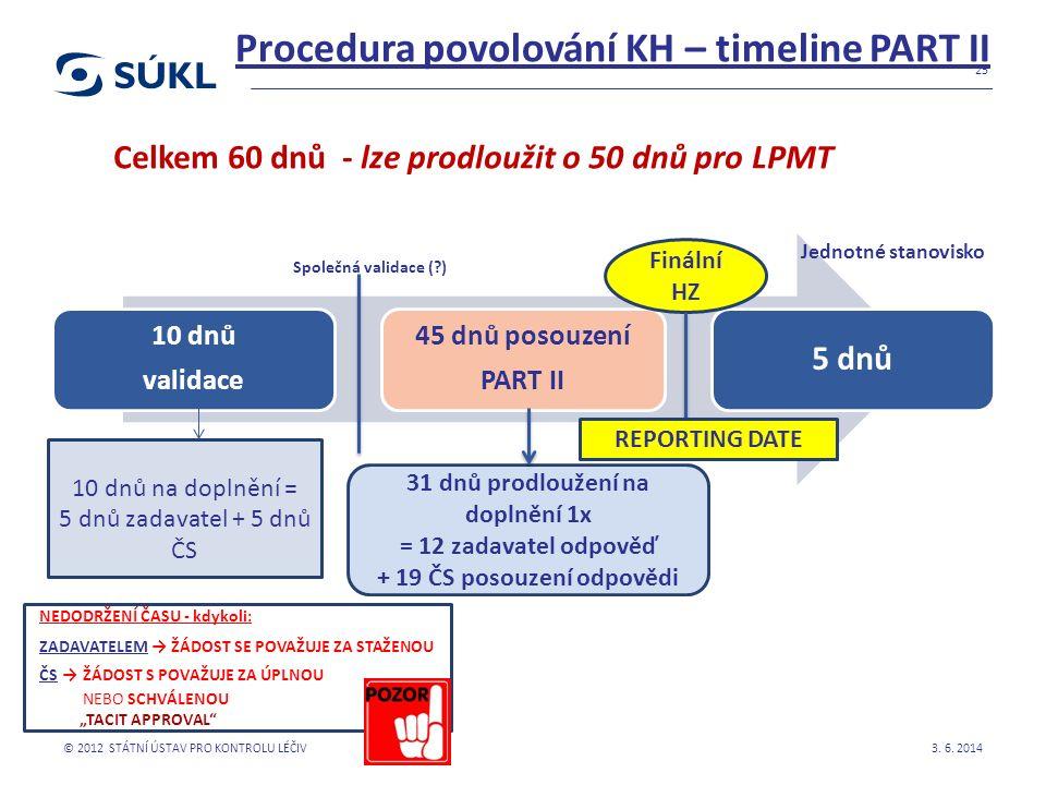Procedura povolování KH – timeline PART II 10 dnů validace 45 dnů posouzení PART II 5 dnů 3. 6. 2014 © 2012 STÁTNÍ ÚSTAV PRO KONTROLU LÉČIV 25 31 dnů