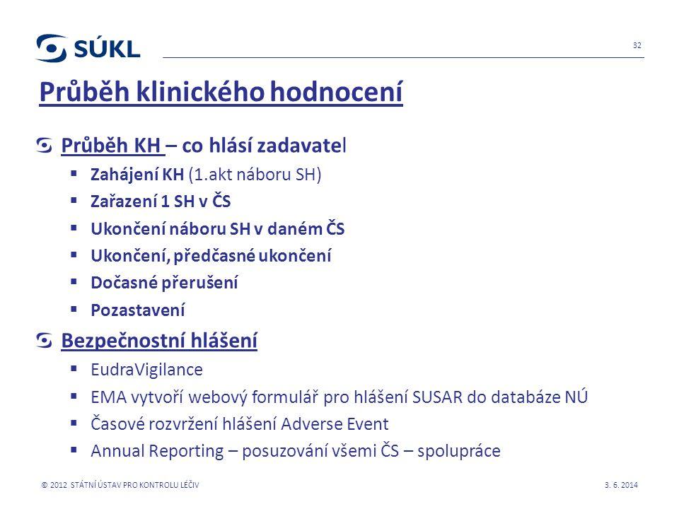 Průběh klinického hodnocení Průběh KH – co hlásí zadavatel  Zahájení KH (1.akt náboru SH)  Zařazení 1 SH v ČS  Ukončení náboru SH v daném ČS  Ukončení, předčasné ukončení  Dočasné přerušení  Pozastavení Bezpečnostní hlášení  EudraVigilance  EMA vytvoří webový formulář pro hlášení SUSAR do databáze NÚ  Časové rozvržení hlášení Adverse Event  Annual Reporting – posuzování všemi ČS – spolupráce 3.