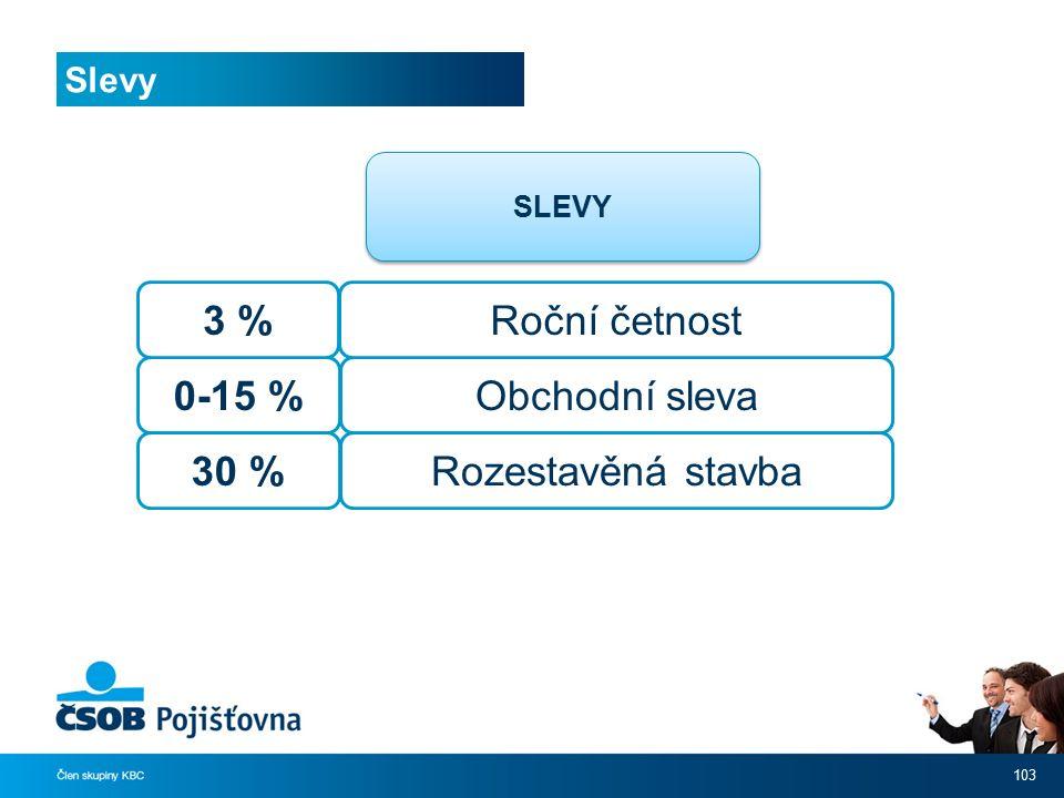 Slevy 103 SLEVY 0-15 % 30 % 3 % Obchodní sleva Rozestavěná stavba Roční četnost