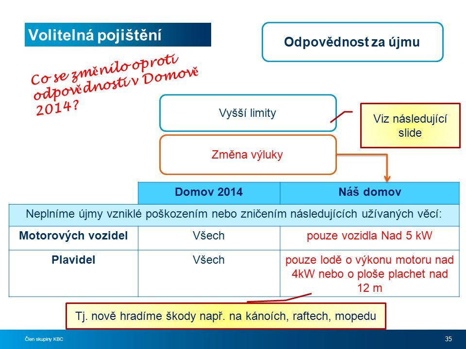 Volitelná pojištění 35 Odpovědnost za újmu Vyšší limity Změna výluky Co se zm ě nilo oproti odpov ě dnosti v Domov ě 2014.