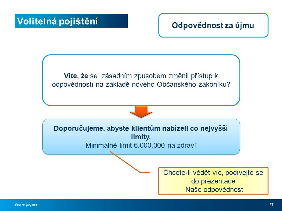 Volitelná pojištění 37 Odpovědnost za újmu Víte, že se zásadním způsobem změnil přístup k odpovědnosti na základě nového Občanského zákoníku.
