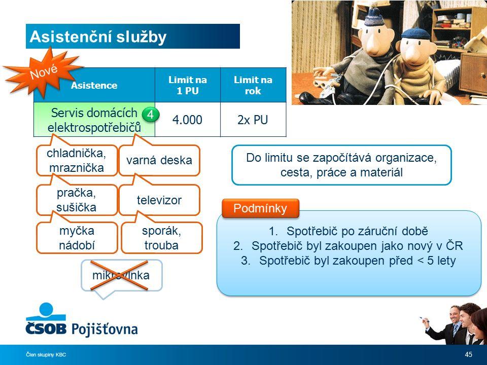 Asistenční služby 45 Asistence Limit na 1 PU Limit na rok Servis domácích elektrospotřebičů 4.0002x PU 4 4 chladnička, mraznička pračka, sušička myčka