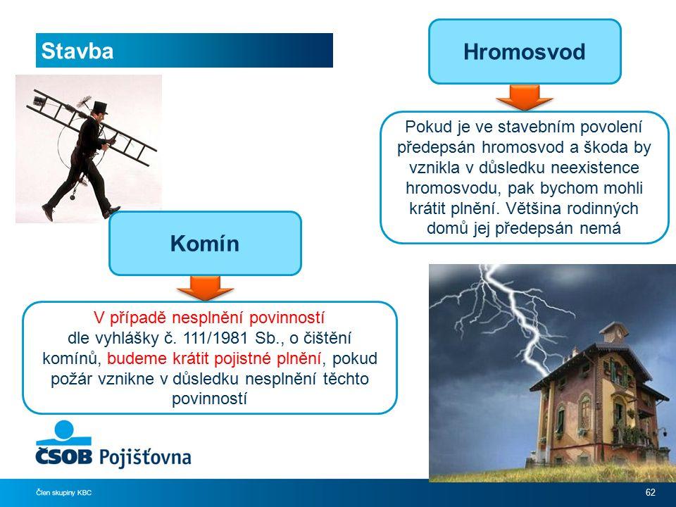Stavba 62 Hromosvod V případě nesplnění povinností dle vyhlášky č. 111/1981 Sb., o čištění komínů, budeme krátit pojistné plnění, pokud požár vznikne