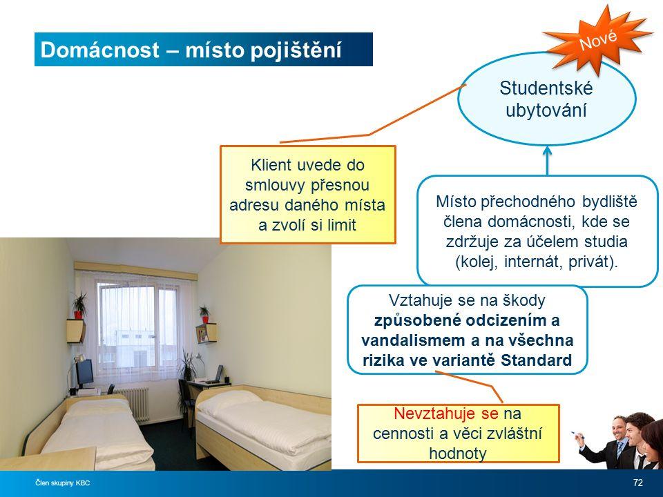 Domácnost – místo pojištění 72 Studentské ubytování Nové Místo přechodného bydliště člena domácnosti, kde se zdržuje za účelem studia (kolej, internát, privát).