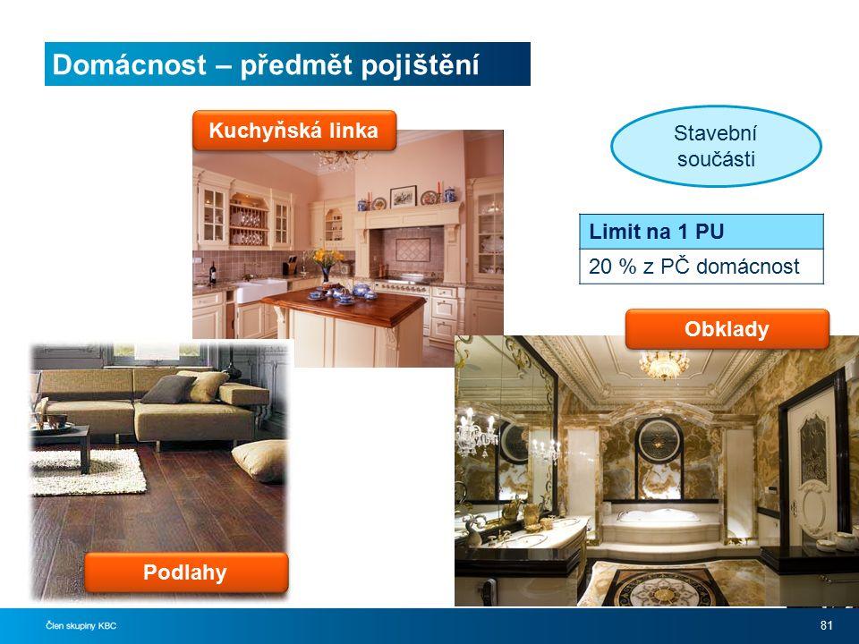 Domácnost – předmět pojištění 81 Kuchyňská linka Obklady Podlahy Stavební součásti Limit na 1 PU 20 % z PČ domácnost