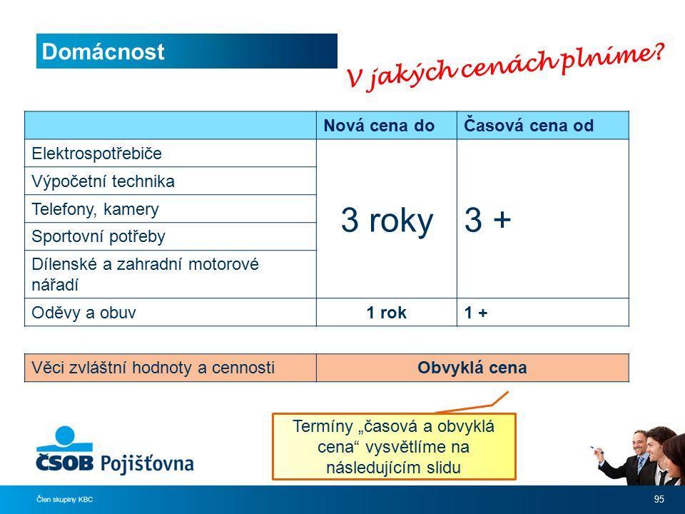 Domácnost 95 Nová cena doČasová cena od Elektrospotřebiče 3 roky3 + Výpočetní technika Telefony, kamery Sportovní potřeby Dílenské a zahradní motorové