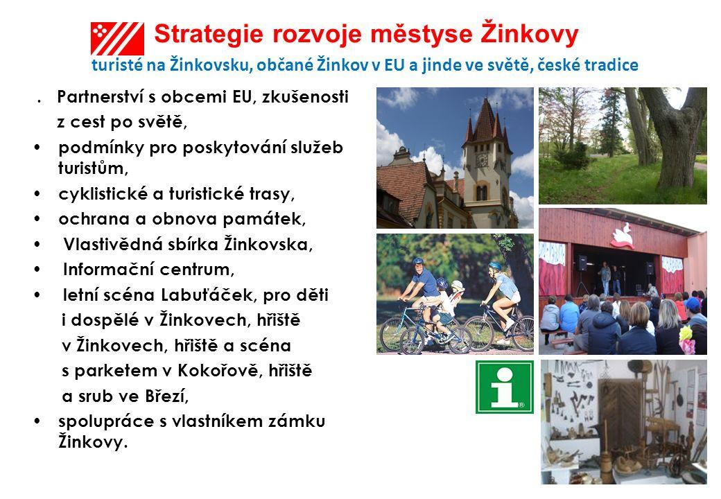 Strategie rozvoje městyse Žinkovy turisté na Žinkovsku, občané Žinkov v EU a jinde ve světě, české tradice.