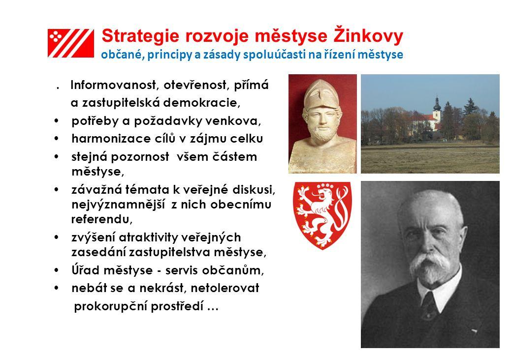 Strategie rozvoje městyse Žinkovy občané, principy a zásady spoluúčasti na řízení městyse.