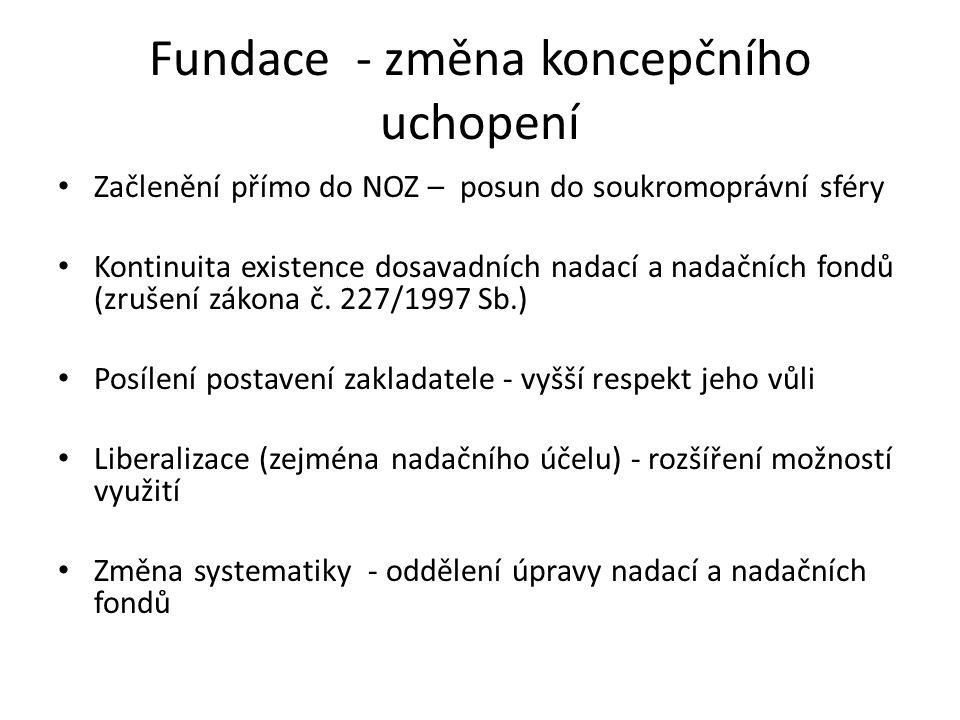 Fundace - změna koncepčního uchopení Začlenění přímo do NOZ – posun do soukromoprávní sféry Kontinuita existence dosavadních nadací a nadačních fondů (zrušení zákona č.