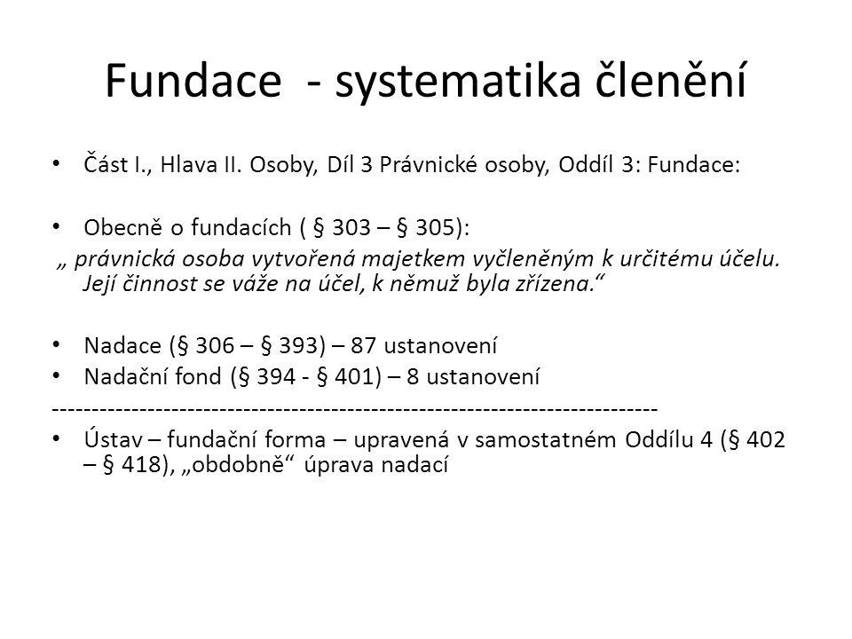 """Fundace - systematika členění Část I., Hlava II. Osoby, Díl 3 Právnické osoby, Oddíl 3: Fundace: Obecně o fundacích ( § 303 – § 305): """" právnická osob"""