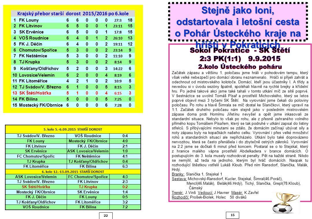 15 22 5. kolo 5.-6.09.2015 STARŠÍ DOROST TJ Svádov/V.