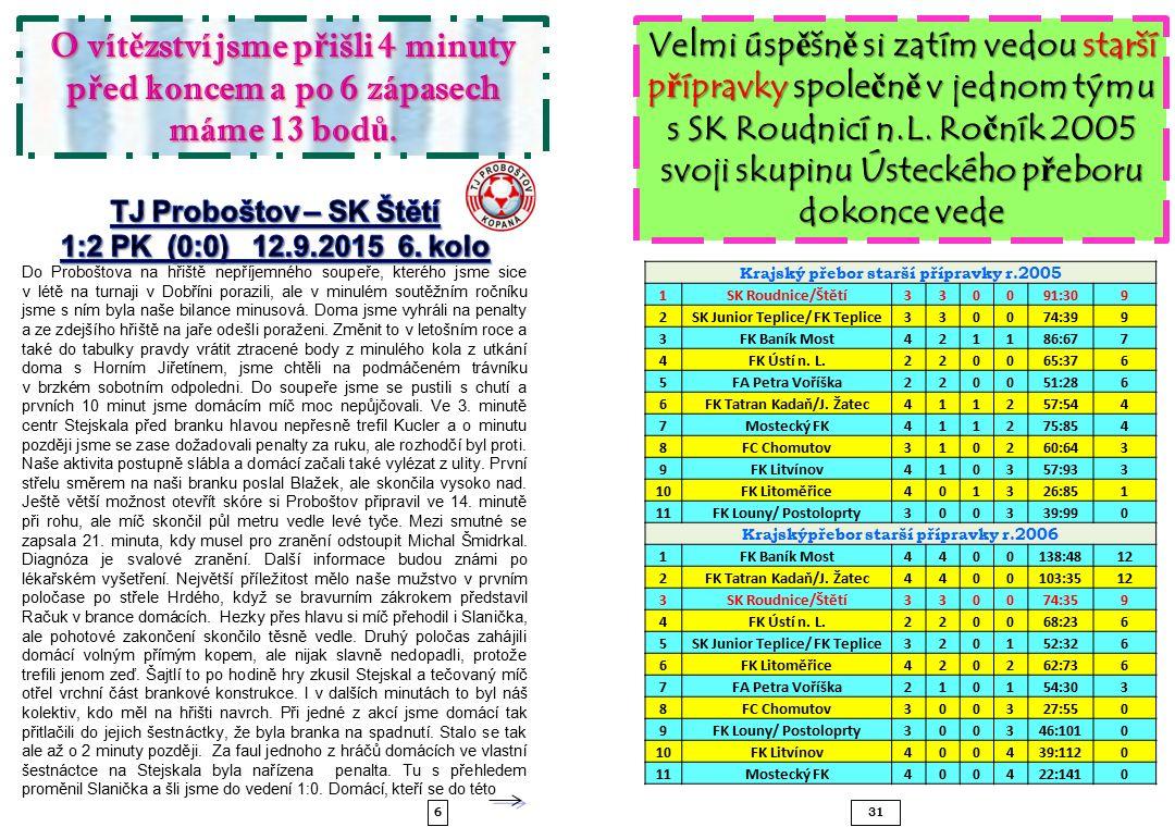 631 Krajský přebor starší přípravky r.2005 1SK Roudnice/Štětí330091:309 2SK Junior Teplice/ FK Teplice330074:399 3FK Baník Most421186:677 4FK Ústí n.