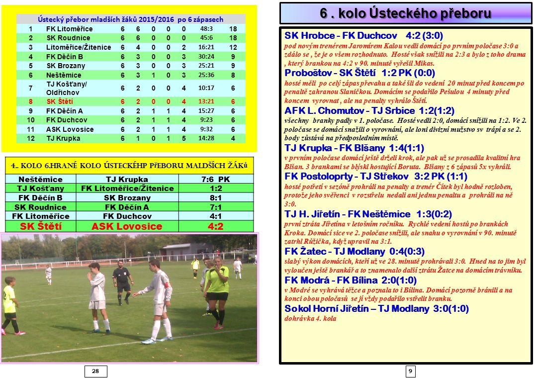 9 28 SK Hrobce - FK Duchcov 4:2 (3:0) pod novým trenérem Jaromírem Kalou vedli domácí po prvním poločase 3:0 a zdálo se, že je o všem rozhodnuto.