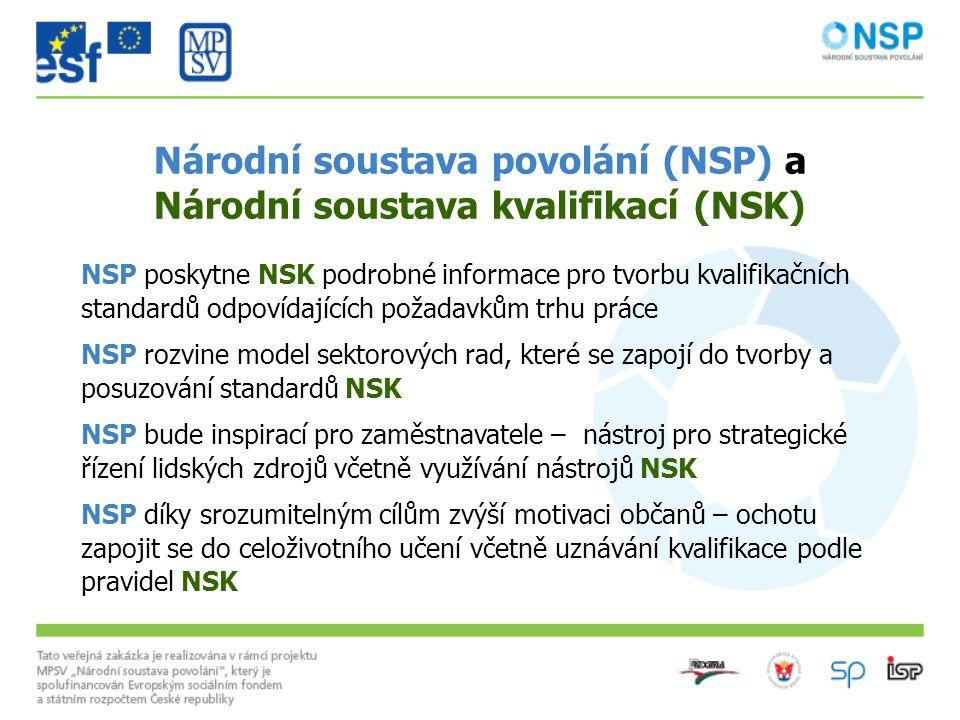Národní soustava povolání (NSP) a Národní soustava kvalifikací (NSK) NSP poskytne NSK podrobné informace pro tvorbu kvalifikačních standardů odpovídajících požadavkům trhu práce NSP rozvine model sektorových rad, které se zapojí do tvorby a posuzování standardů NSK NSP bude inspirací pro zaměstnavatele – nástroj pro strategické řízení lidských zdrojů včetně využívání nástrojů NSK NSP díky srozumitelným cílům zvýší motivaci občanů – ochotu zapojit se do celoživotního učení včetně uznávání kvalifikace podle pravidel NSK