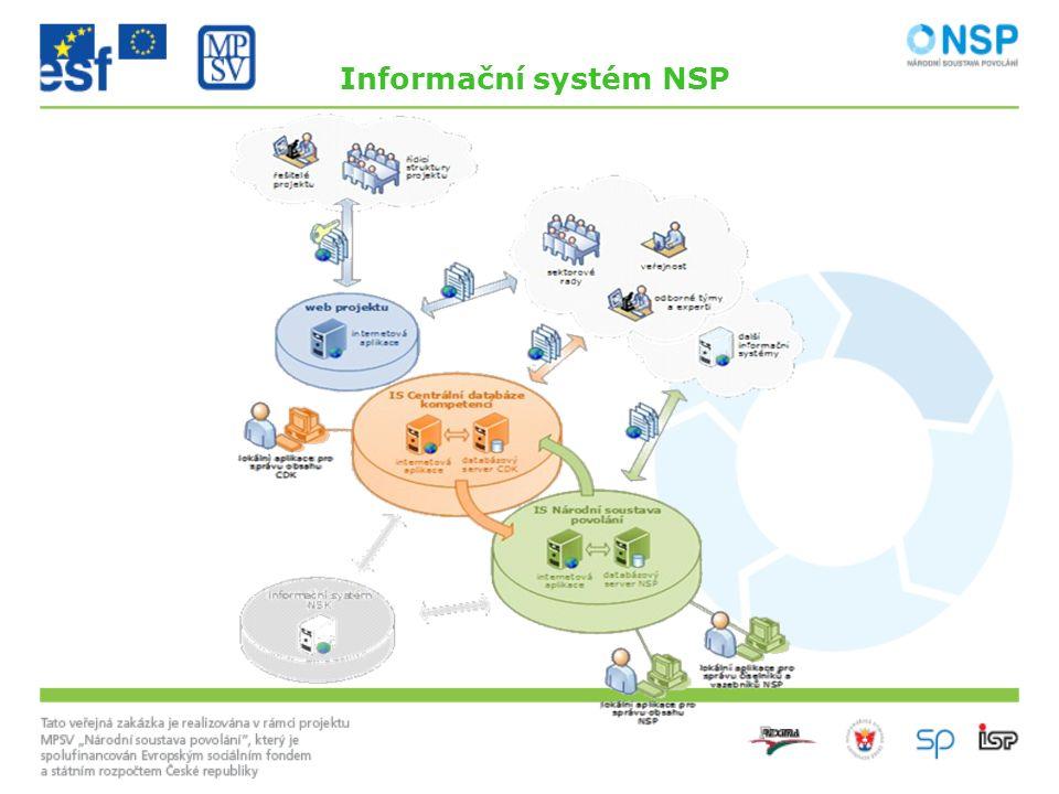 Informační systém NSP