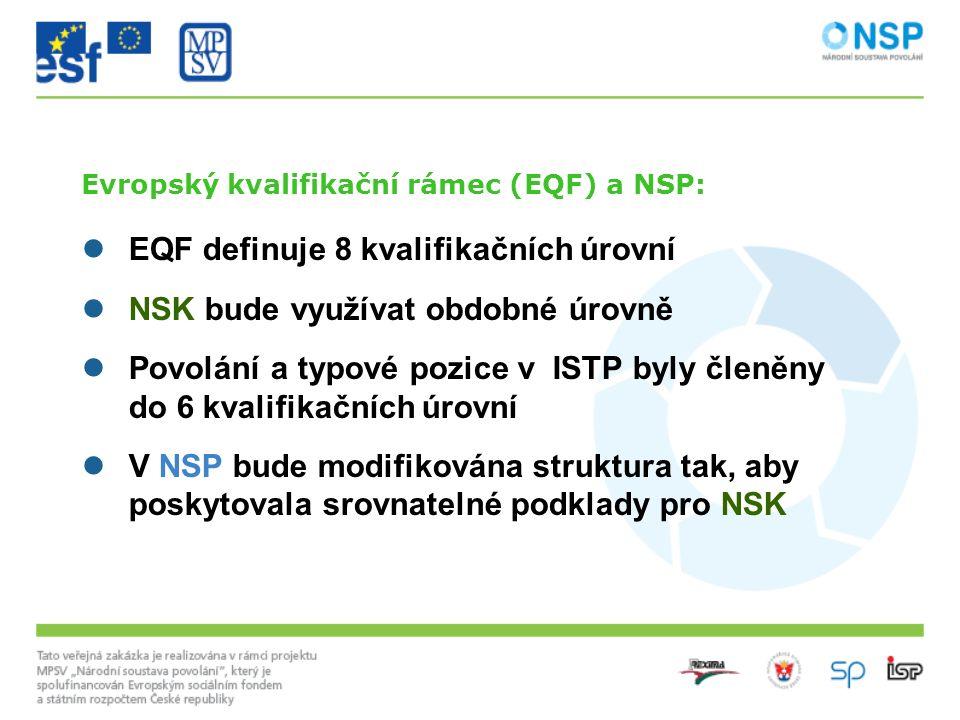 Evropský kvalifikační rámec (EQF) a NSP: EQF definuje 8 kvalifikačních úrovní NSK bude využívat obdobné úrovně Povolání a typové pozice v ISTP byly členěny do 6 kvalifikačních úrovní V NSP bude modifikována struktura tak, aby poskytovala srovnatelné podklady pro NSK