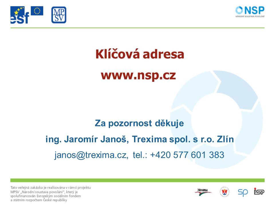Klíčová adresa www.nsp.cz Za pozornost děkuje ing.