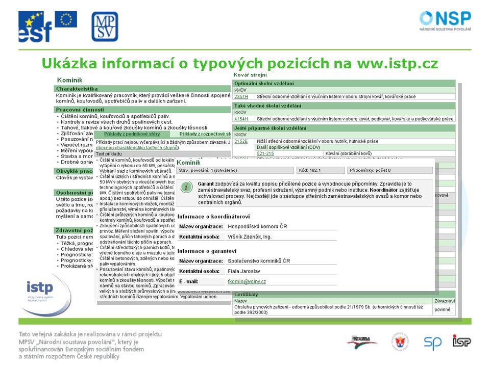Ukázka informací o typových pozicích na ww.istp.cz