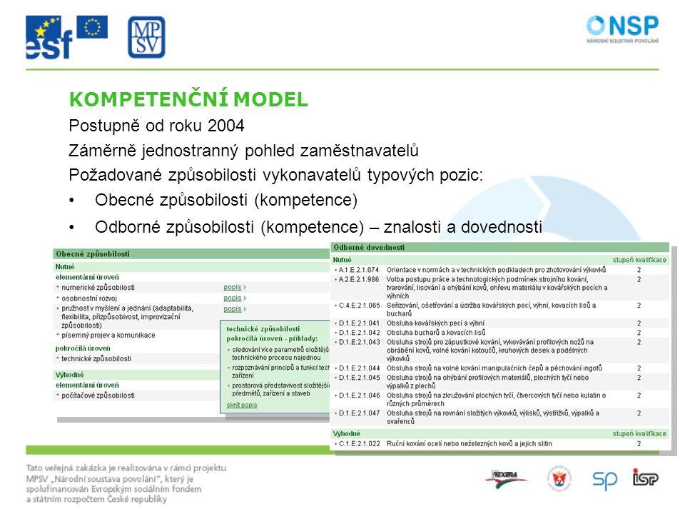 KOMPETENČNÍ MODEL Postupně od roku 2004 Záměrně jednostranný pohled zaměstnavatelů Požadované způsobilosti vykonavatelů typových pozic: Obecné způsobilosti (kompetence) Odborné způsobilosti (kompetence) – znalosti a dovednosti
