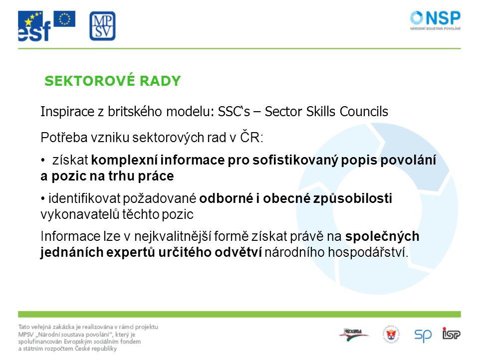 SEKTOROVÉ RADY Inspirace z britského modelu: SSC's – Sector Skills Councils Potřeba vzniku sektorových rad v ČR: získat komplexní informace pro sofistikovaný popis povolání a pozic na trhu práce identifikovat požadované odborné i obecné způsobilosti vykonavatelů těchto pozic Informace lze v nejkvalitnější formě získat právě na společných jednáních expertů určitého odvětví národního hospodářství.