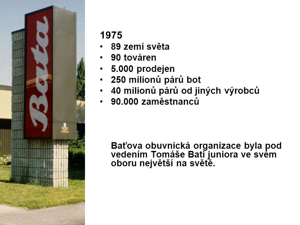1975 89 zemí světa 90 továren 5.000 prodejen 250 milionů párů bot 40 milionů párů od jiných výrobců 90.000 zaměstnanců Baťova obuvnická organizace byla pod vedením Tomáše Bati juniora ve svém oboru největší na světě.