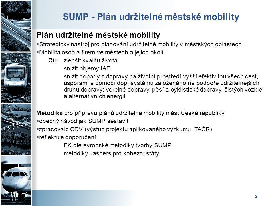 2 SUMP - Plán udržitelné městské mobility Plán udržitelné městské mobility  Strategický nástroj pro plánování udržitelné mobility v městských oblastech  Mobilita osob a firem ve městech a jejich okolí Cíl: zlepšit kvalitu života snížit objemy IAD snížit dopady z dopravy na životní prostředí vyšší efektivitou všech cest, úsporami a pomocí dop.