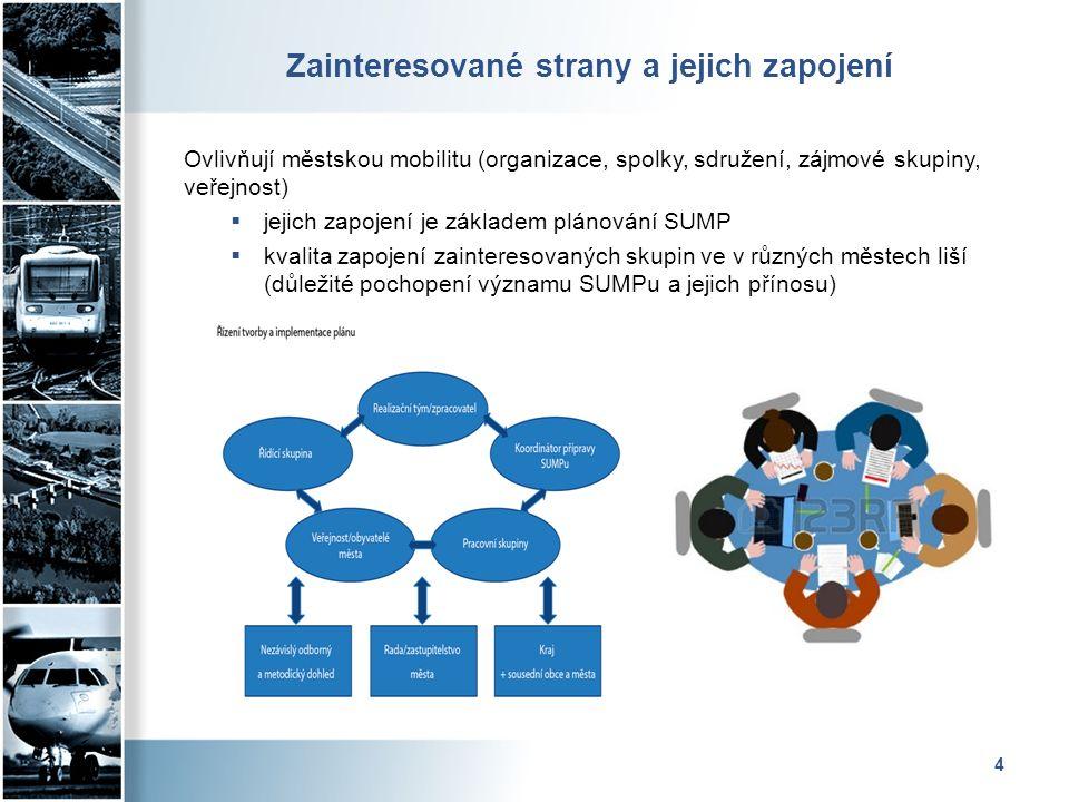 Zainteresované strany a jejich zapojení Ovlivňují městskou mobilitu (organizace, spolky, sdružení, zájmové skupiny, veřejnost)  jejich zapojení je základem plánování SUMP  kvalita zapojení zainteresovaných skupin ve v různých městech liší (důležité pochopení významu SUMPu a jejich přínosu) 4
