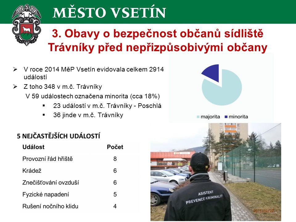 3. Obavy o bezpečnost občanů sídliště Trávníky před nepřizpůsobivými občany  V roce 2014 MěP Vsetín evidovala celkem 2914 událostí  Z toho 348 v m.č