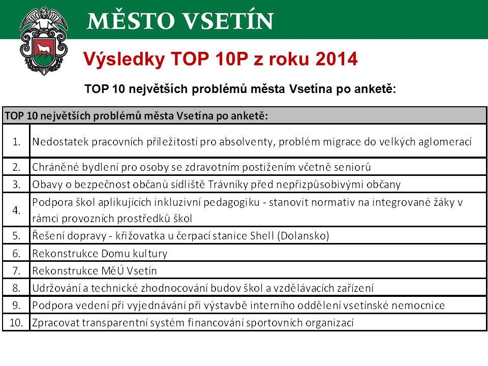 Výsledky TOP 10P z roku 2014 TOP 10 největších problémů města Vsetína po anketě: