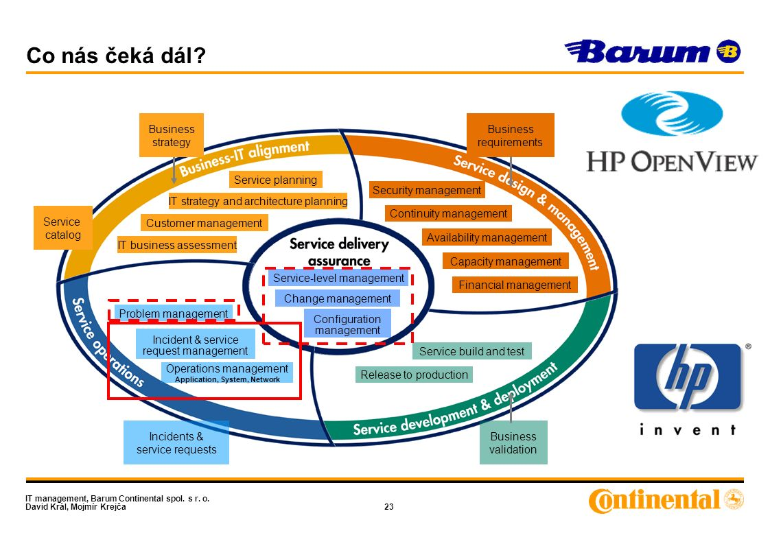 IT management, Barum Continental spol. s r. o. David Král, Mojmír Krejča23 Co nás čeká dál? Service planning IT business assessment IT strategy and ar