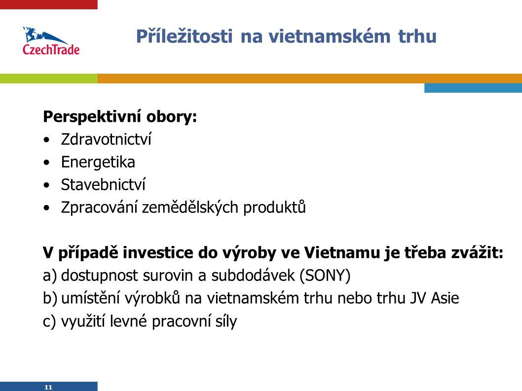 11 Příležitosti na vietnamském trhu Perspektivní obory: Zdravotnictví Energetika Stavebnictví Zpracování zemědělských produktů V případě investice do výroby ve Vietnamu je třeba zvážit: a)dostupnost surovin a subdodávek (SONY) b)umístění výrobků na vietnamském trhu nebo trhu JV Asie c)využití levné pracovní síly 11