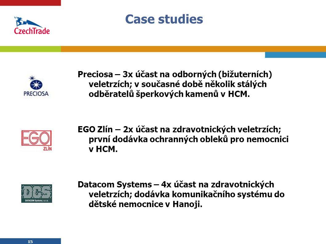 15 Case studies Preciosa – 3x účast na odborných (bižuterních) veletrzích; v současné době několik stálých odběratelů šperkových kamenů v HCM. EGO Zlí