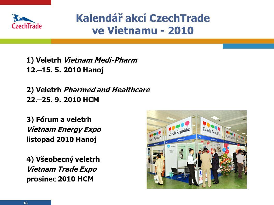 16 Kalendář akcí CzechTrade ve Vietnamu - 2010 1) Veletrh Vietnam Medi-Pharm 12.–15. 5. 2010 Hanoj 2) Veletrh Pharmed and Healthcare 22.–25. 9. 2010 H
