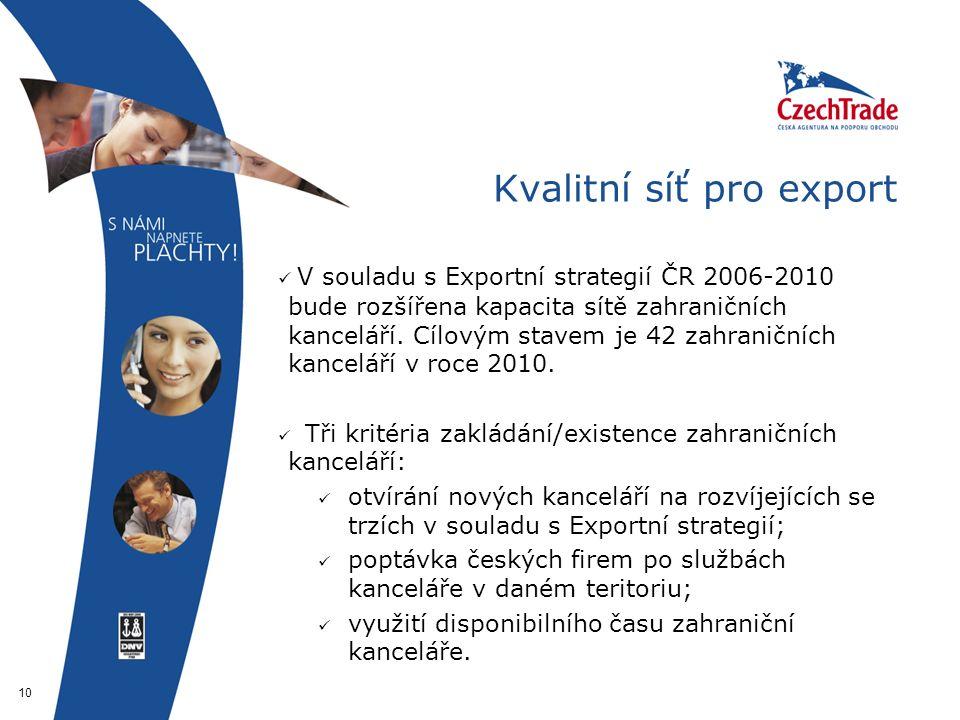 10 Kvalitní síť pro export V souladu s Exportní strategií ČR 2006-2010 bude rozšířena kapacita sítě zahraničních kanceláří.