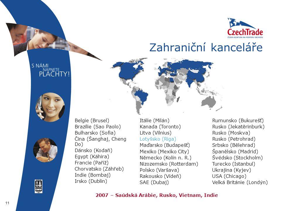 11 Zahraniční kanceláře Belgie (Brusel) Brazílie (Sao Paolo) Bulharsko (Sofia) Čína (Šanghaj, Cheng Do) Dánsko (Kodaň) Egypt (Káhira) Francie (Paříž) Chorvatsko (Záhřeb) Indie (Bombaj) Irsko (Dublin) Itálie (Milán) Kanada (Toronto) Litva (Vilnius) Lotyšsko (Riga) Maďarsko (Budapešť) Mexiko (Mexiko City) Německo (Kolín n.